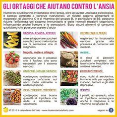 Tabelle Alimentari -  CarcinomaEpatico.it