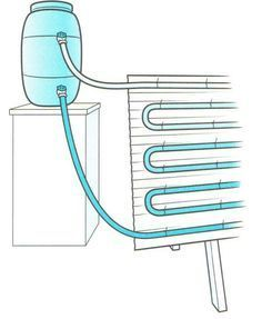 Learn how to make a solar hot water heater that doesn't use an old water heater as part of the build