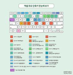 A+학점과 칼퇴를 부르는 MS Office 단축키 정리하자 : 네이버 포스트 Graphic Design Tools, Tool Design, Web Design, Twitter Tips, Keyboard Shortcuts, Computer Technology, Data Visualization, Design Reference, Microsoft Excel
