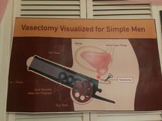 Vasectomy care package for the best husband ever gift ideas important to know anatomy solutioingenieria Gallery