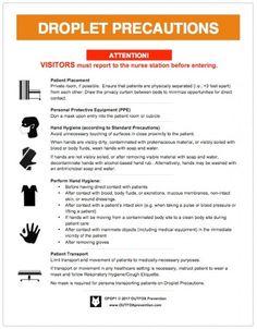 Tamiflu Droplet Precautions