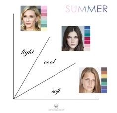 Summer Skin, Soft Summer, Dramatic Classic, Cool Undertones, Season Colors, Summer Colors, Beauty Hacks, Make Up, Blair Waldorf