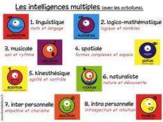 Enseigner avec les intelligences multiples à l'aide des octofun, l'école d'Ailleurs