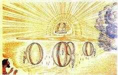 Description of Jehovah's Celestial Chariot ~Ezekiel chapter 1: 1-28