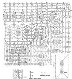 Crochet and arts: Crochet tablecloth Crochet Tablecloth Pattern, Crochet Doily Diagram, Crochet Square Patterns, Crochet Borders, Doily Patterns, Filet Crochet, Crochet Motif, Crochet Designs, Crochet Doilies