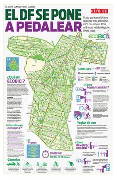 Si usas o planeas usar Ecobici, guarda este mapa con todo lo que debes saber sobre el sistema de renta de bicicletas de CDMX #ecobici #mapa