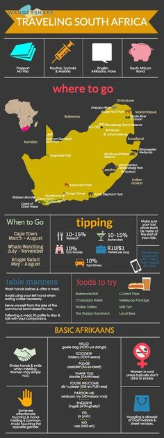 South Africa Travel Cheat Sheet; Sign up at http://www.wandershare.com for high-res images.