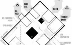 raspberry pi e xbmc...media center! Come detto precedentemente, esistono una buona collezione di sistemi installabili su Raspberry che ne permettono un uso congeniale ai propri obbiettivi. Su XBMC-Italia, non parleremo dei vari sistemi #raspberry #mediacenter #xbmc Media Center, Diagram, Open Source, Arcade, Raspberry, Pose, Italia, Raspberries
