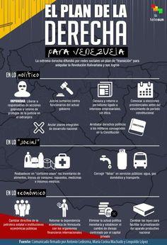 Plan de la derecha para Venezuela