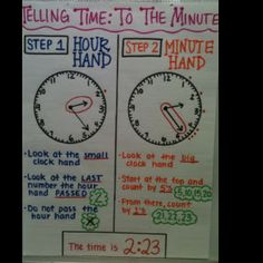 How to Tell Time Anchor Chart  and lots more for 2nd grade definitely doing this