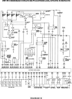 246 Best auto electrical images | Electrical wiring diagram ... Jeep Wrangler Transmission Wiring Diagram on volkswagen golf wiring diagram, jeep wrangler oil cooler, 2004 jeep wiring diagram, jeep grand cherokee wiring diagram, jeep wiring harness, 1987 jeep wiring diagram, jeep liberty wiring diagram, 2008 jeep wiring diagram, jeep wrangler fusible link, isuzu hombre wiring diagram, chevrolet volt wiring diagram, subaru baja wiring diagram, jeep wrangler ignition coil, jeep wrangler crankshaft, mercury milan wiring diagram, jeep wrangler solenoid, 2007 jeep wiring diagram, dodge ram wiring diagram, jeep comanche wiring diagram, pontiac grand prix wiring diagram,