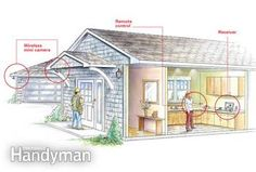 Security camera, Home security products and Home security