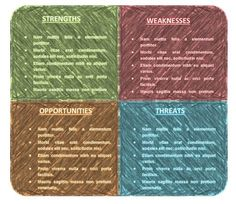 Swot Analysis Template Ppt   Swot Analysis Template Ppt