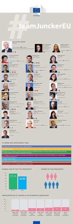 La nueva Comisión de la UE