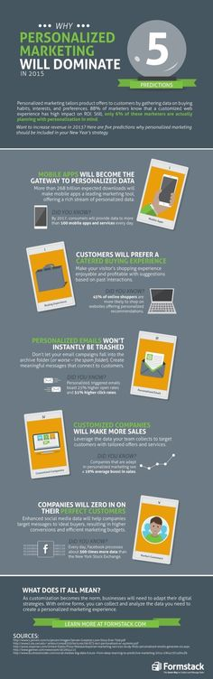 5 Predictions: Why Personalized Marketing Will Dominate in 2015 - #infographic - Digital Information World | The Marketing Technology Alert | Scoop.it