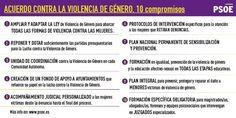 Acuerdo contra la Violencia de Género