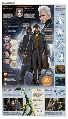 Fantastic Animals: the crimes of grindelwald / Infographic: EL COMERCIO (E . - Fantastic Animals: the crimes of grindelwald / Infographic: EL COMERCIO (Ecuador) author: Verónica - Harry Potter Severus, Harry Potter Tumblr, Harry Potter Characters, Harry Potter World, Albus Dumbledore, Hogwarts, Newt Scamander Harry Potter, Graphic Design Lessons, Fantastic Beasts And Where