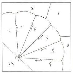 CQ fan pattern
