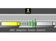 Europe Automotive Adaptive Cruise Control System Market Report 2017