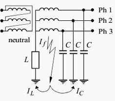 Tesla Coil Schematic Wiring Diagram likewise Arc Fault Wiring Diagram as well Oil Furnace Er Motor Not Working as well 460 Volt 3 Phase 6 Lead Wiring Diagram likewise 3 Phase Panel Diagram. on ups transformer wiring diagram