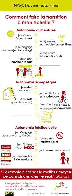 Jean-François Rochas-Parrot (jeff_rochas) on Pinterest - Logiciel Pour Faire Un Plan De Maison