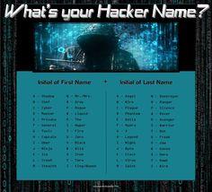 What's your hacker name? #hacker #games #internetgames #socialmediagames
