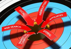 Instead of focusing on just one type of affiliate promotion, leverage various sources.  Apart from promoting a brand through your blog or website, you can also promote it through YouTube videos, Emails, Push notifications, Facebook, Instagram, Twitter and other organic traffic sources.  This will help you understand and analyze which platform is working best for you. You can then dedicate more resources to that platform. Marketing Digital, Content Marketing, Affiliate Marketing, Internet Marketing, Online Marketing, Marketing Training, Image Symbols, Make Money Online, How To Make Money