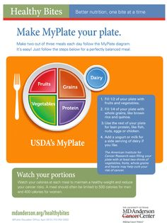 Make the USDA's MyPlate your plate to help maintain a healthy weight and reduce your risk of diseases like cancer. @MyPlate Recipes #health #food #diet