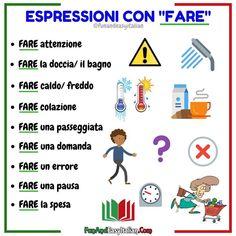 Italian Grammar, Italian Vocabulary, Italian Phrases, Italian Words, Italian Language, Language Study, Learn A New Language, Learning Italian, Learning Spanish