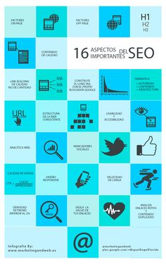16 aspectos importantes del SEO Ways To Earn Money, Make Money Fast, Earn Money Online, Make Money From Home, What Is Seo, Seo Sem, Secrets Revealed, Seo Tips, Search Engine