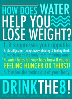 Water helps you lose weight! Water is one of the key Pillars of Health. Be sure to drink plenty of water each day.