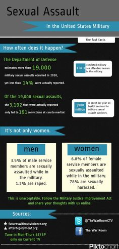 Yesterday, we discussed moves to eliminate sexual assault in the military. The Military Justice Improvement Act, introduced by Sen. Kirsten Gillibrand, is one bill that would help prevent rapes and other sexual harassment. Here are 3 things you need to know about it: http://current.com/shows/the-war-room/blog/3-things-you-need-to-know-about-the-military-justice-improvement-act-a-bill-that-could-help-prevent-rape  Take a look at the alarming facts and tell us what you think in the comments…
