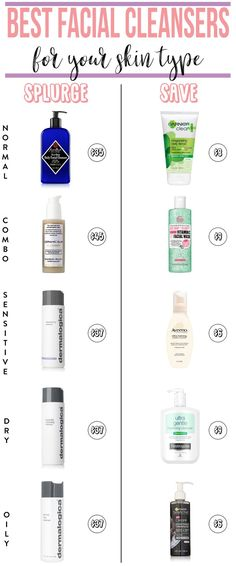 On the lookout for a new facial cleanser? Bookmark this, the BEST facial cleansers broken down by skin type with a splurge vs save option!