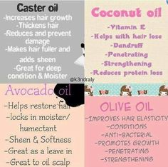 Benefits of Oils for our Hair