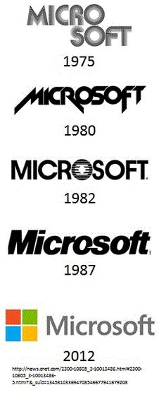 It is cool to see how this progressed over time. It goes from old fasioned and retro to calm and collected. I like it with the square logo incorporatted into it, it adds to mircosofts complexity Management Information Systems, Information Technology, Microsoft Windows, Microsoft Word, Logos, Network Switch, We Will Rock You, Best Logo Design, Technology Gadgets
