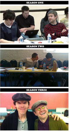 Leituras do roteiro através das temporadas