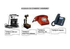 Ζήση Ανθή : Εποπτικό υλικό - λίστες αναφοράς για το νηπιαγωγείο . Τα μέσα επικοινωνίας και ενημέρωσης - λίστες αναφοράς για το νηπιαγωγείο... Technology, Toys, Phone, Blog, Blue Prints, Tech, Activity Toys, Telephone, Clearance Toys