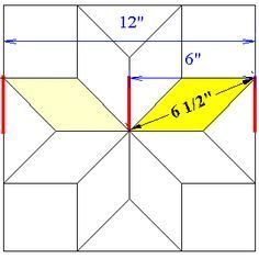Chart for making star quilts at different sizes (calculates size of finished star and also has details about common quilt dimensions, etc.) Lemoyne Star without those dreaded Y Seams Barn Quilt Designs, Barn Quilt Patterns, Pattern Blocks, Quilting Designs, Canvas Patterns, Lone Star Quilt Pattern, Star Quilt Blocks, Star Quilts, Colchas Quilting