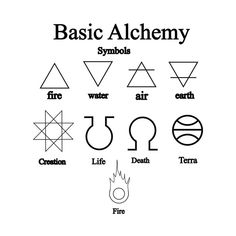 "What Is Your Alchemy Symbols | THE ""GOING-BLACK"" DEMIURGIC ""DARKNESS / FIRE"" ALCHEMICAL ..."