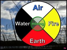 Dances with Manoomin (wild rice): Modern Ojibwe Story, Listen Now with Audio Reading. Native American references to old ways and Anishinaabe 7th Fire Prophecy. by: Jennifer Kruse, LMT CRMT - JenniferKruse.com - Photo: medicine wheel by Jennifer Kruse