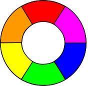 Drie primaire kleuren en drie secundaire kleuren