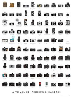 The 100 Most Influential Cameras in History infographic poster