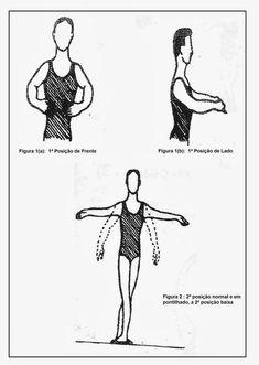 Usina da Dança: APOSTILA DE BALLET CLÁSSICO Historia Do Ballet, Art, Art Background, Kunst, Art Education