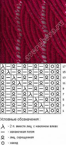 Lace Knitting pattern, so similar to the Novembernebel shawl border (yes I thin… Lace Knitting Stitches, Lace Knitting Patterns, Knitting Charts, Lace Patterns, Knitting Designs, Stitch Patterns, Knitting Needles, Beginner Knitting, Knitting Machine