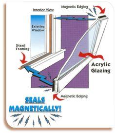 Building Interior Window Insulation Panels energyconservation