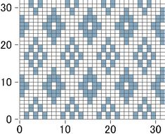 View album on Yandex. Crochet Blocks, Crochet Chart, Knitting Charts, Knitting Patterns, Cross Stitch Designs, Cross Stitch Patterns, Swedish Weaving Patterns, Tapestry Crochet Patterns, Corner To Corner Crochet