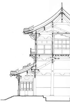Architectural Drawing Design from Sung manual - Yingzaofashi - Richard Wiborg - Ancient Chinese Architecture, Chinese Buildings, China Architecture, Timber Architecture, Temple Architecture, Architecture Details, Architecture Office, Futuristic Architecture, Dream Home Design