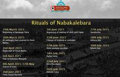#Odisha government will showcase Lord #Jagannath's Nabakalebara ritual as an #international event on #digital space through interactive #website, #mobile app and #social media #Nabakalebara