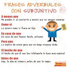 Subjunctive Spanish, Spanish Grammar, Spanish Language Learning, Teaching Spanish, Spanish Basics, Spanish 1, Learning Resources, Teacher Resources, Spanish Interactive Notebook