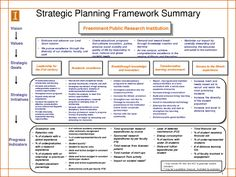 One page strategic plan excel template bit of this that strategic planning template wajeb Images